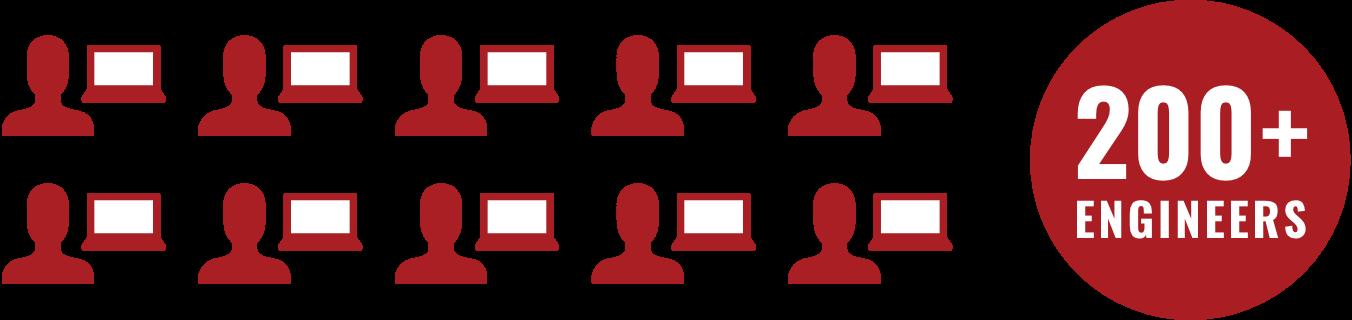 キャリアヴェイルに登録されているエンジニアの人数