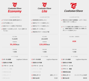 CustomerStareサービスラインナップ