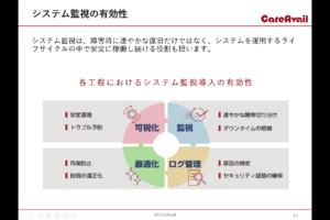 ホワイトペーパーシリーズ「システム監視の有効性と導入の手引き」 を公開|CustomerStare(カスタマーステア)